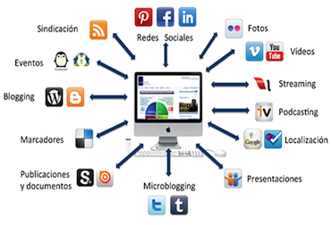 Postgrado Marketing Online y Estrategia Digital
